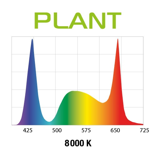 AQUAEL Lysrör LED Slim Plant