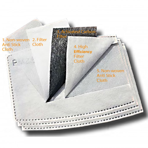 Stormtech Activated Carbon Filters White